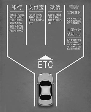 """从乘车码到ETC 满足市场个性化的支付需求 交通场景缘何成支付行业""""香饽饽""""?"""