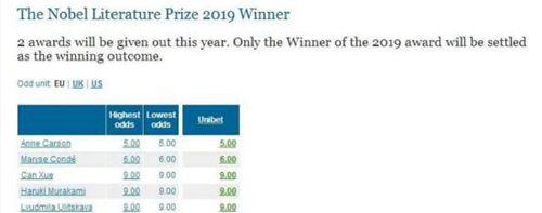 鹤岗市天气预报_双倍放送!诺贝尔文学奖列席一年今回归 两届得主同颁布发表
