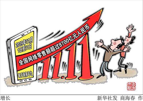 """服务类消费快速增长!8700亿元!今年""""双11""""期间我国网络零售额增长26.7%"""