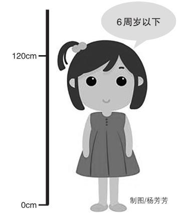 济南消息20分_6岁下列免费乘车 在郑州乘坐大众交通 儿童购票有啥优惠?
