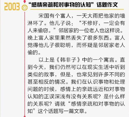 河南2020年高考作文题目公布 盘点历年河南高考作文题目