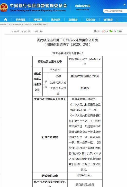 处置不良资产违规 淮阳农信社被罚40万元