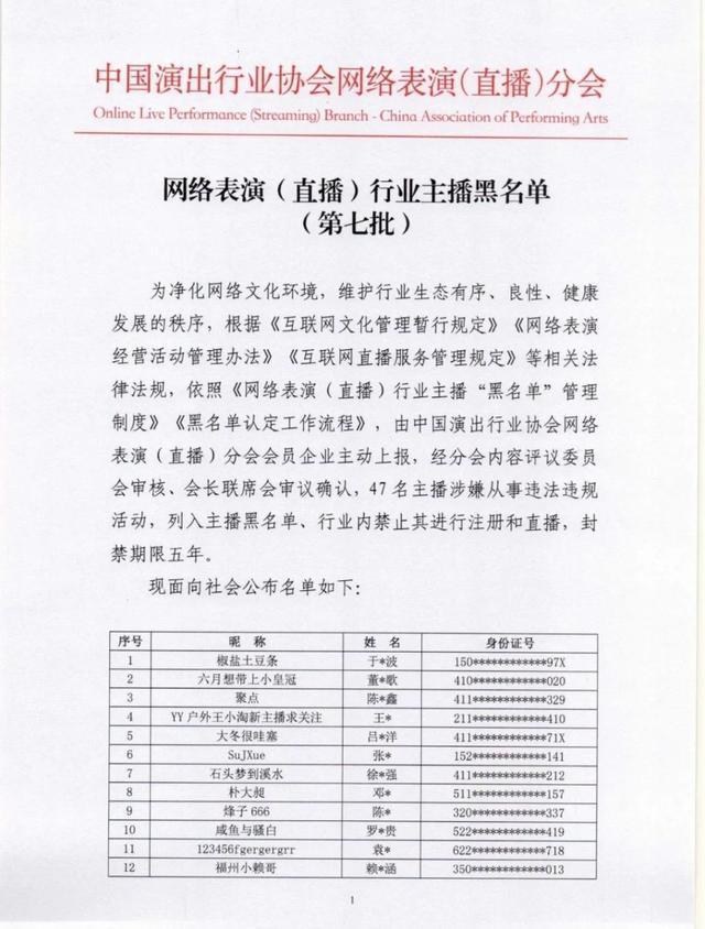 47名主播被列入黑名单封禁5年 涉嫌从事违法违规活动
