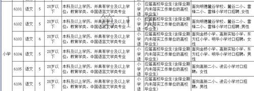 """院涉""""文娱""""四法官停职接夜总会招聘佳丽上海市高"""